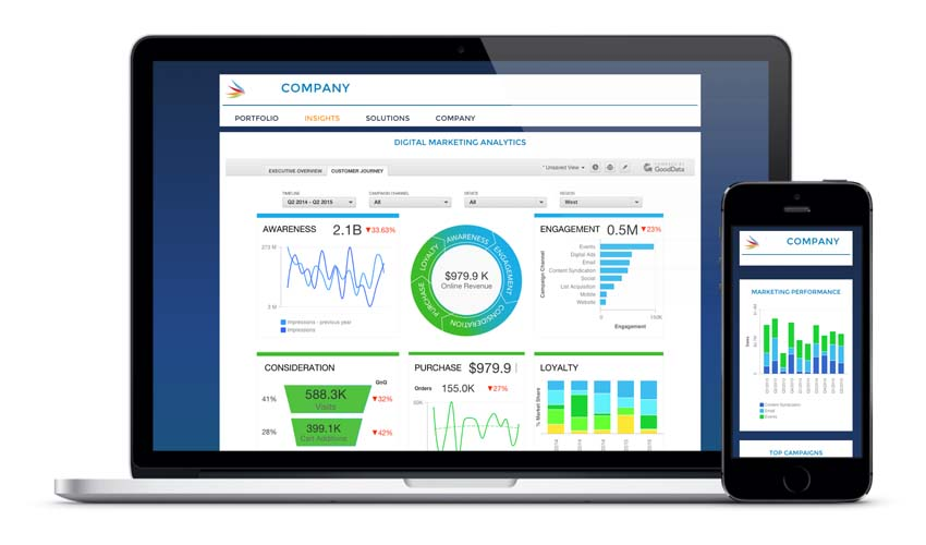 Best Business Analytics Tools Every Business Owner Shouldn't Miss