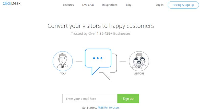 ClickDesk Live Chat Software