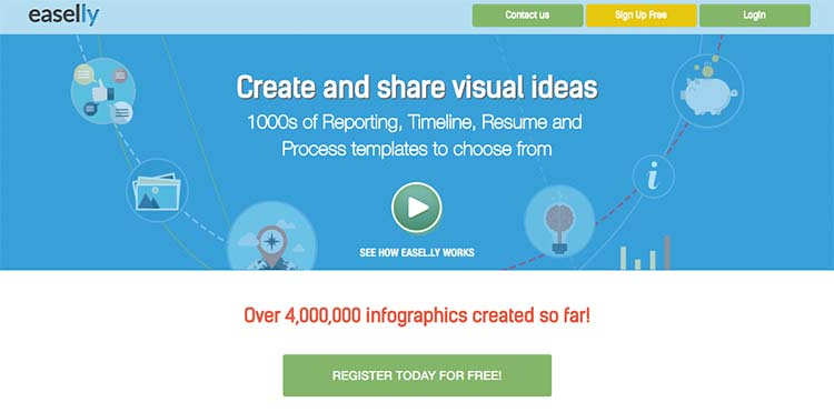 Easelly Infographic Generator Tools