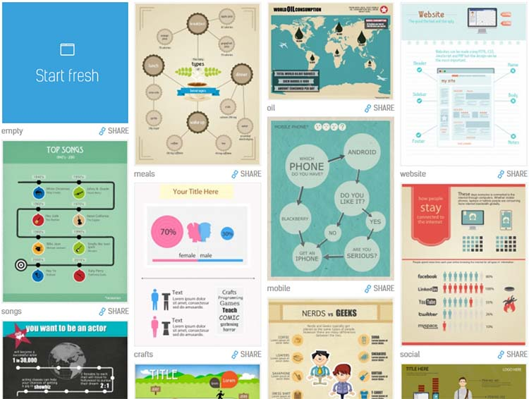 Easely Tempaltes Infographic Generator Tools