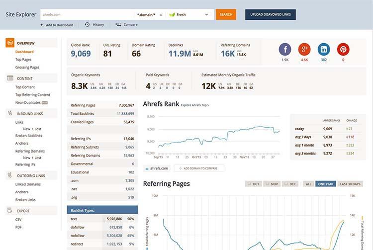 SEO Tools Backlink Analysis