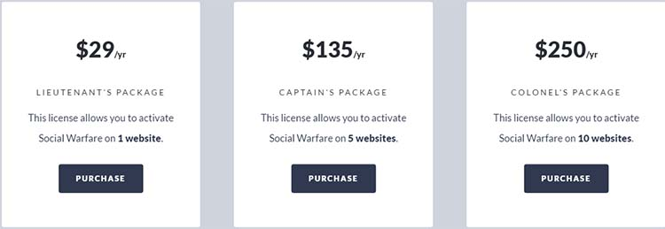 Social Warfare Best WordPress Social Media Plugins Price