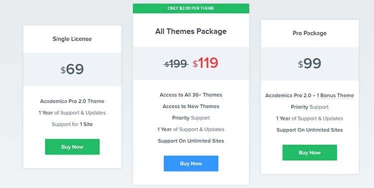 Academica Pro Price Plan Education WordPress Themes